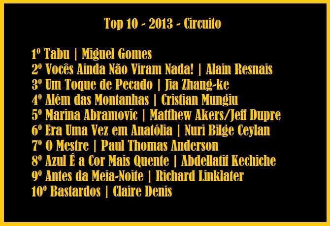 top 10 2013 Circuito